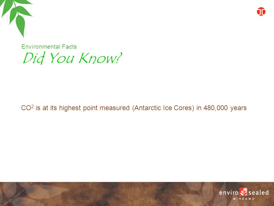Environmental Facts CO 2 is at its highest point measured (Antarctic Ice Cores) in 480,000 years Did You Know