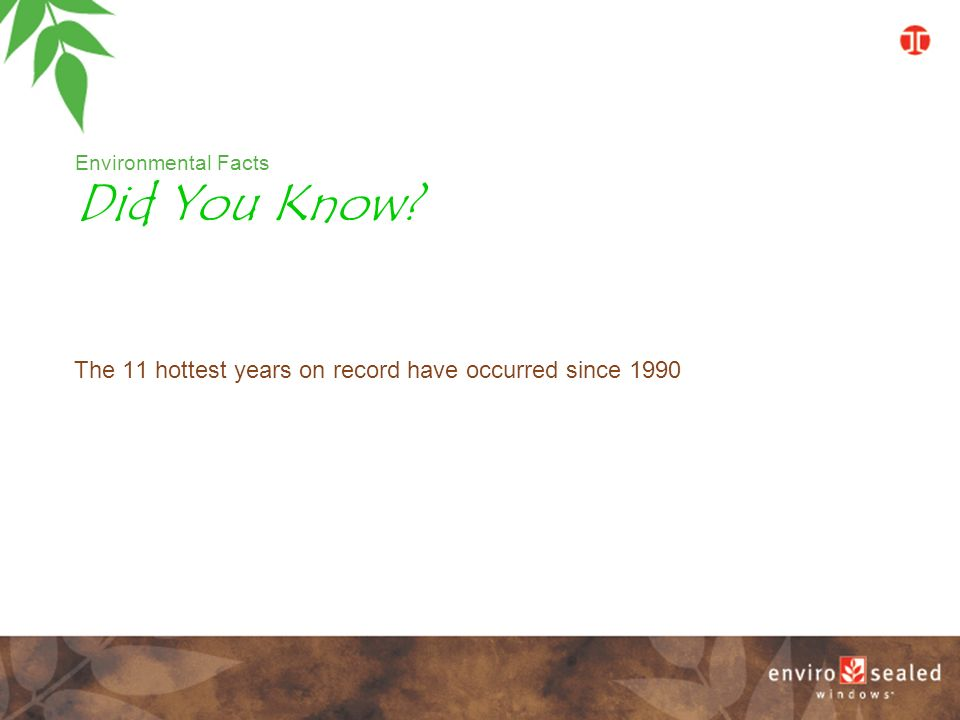 Environmental Facts The 11 hottest years on record have occurred since 1990 Did You Know