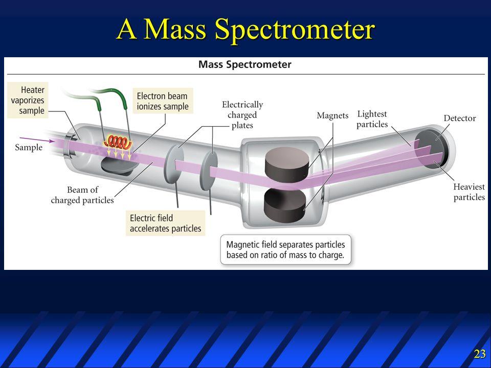 23 A Mass Spectrometer