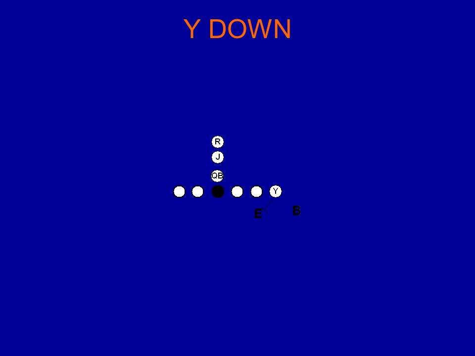 Y DOWN