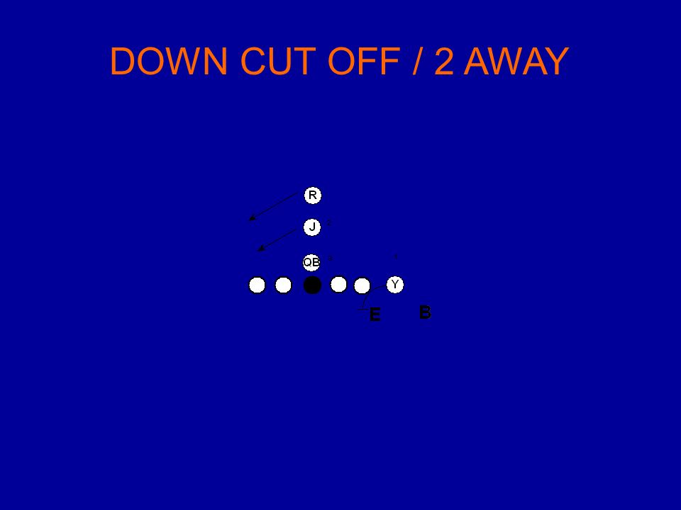 DOWN CUT OFF / 2 AWAY