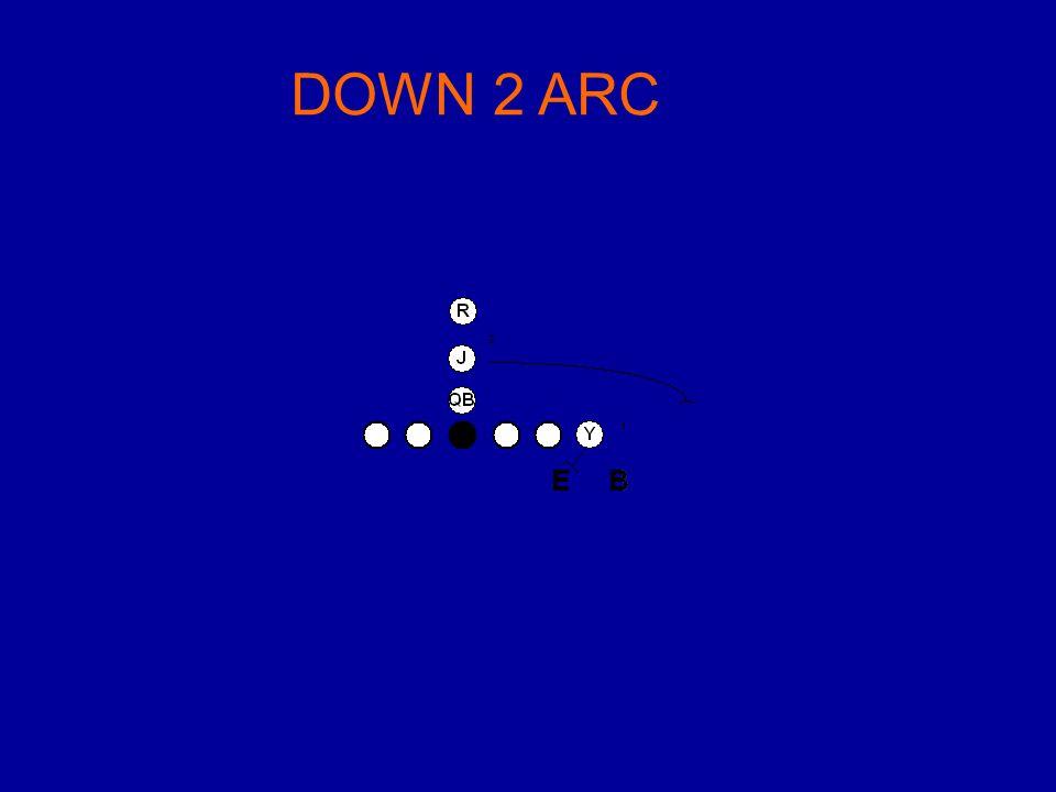 DOWN 2 ARC