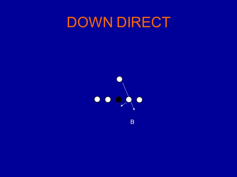 DOWN DIRECT B