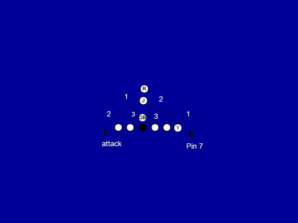 1 2 3 1 2 3 attack Pin 7