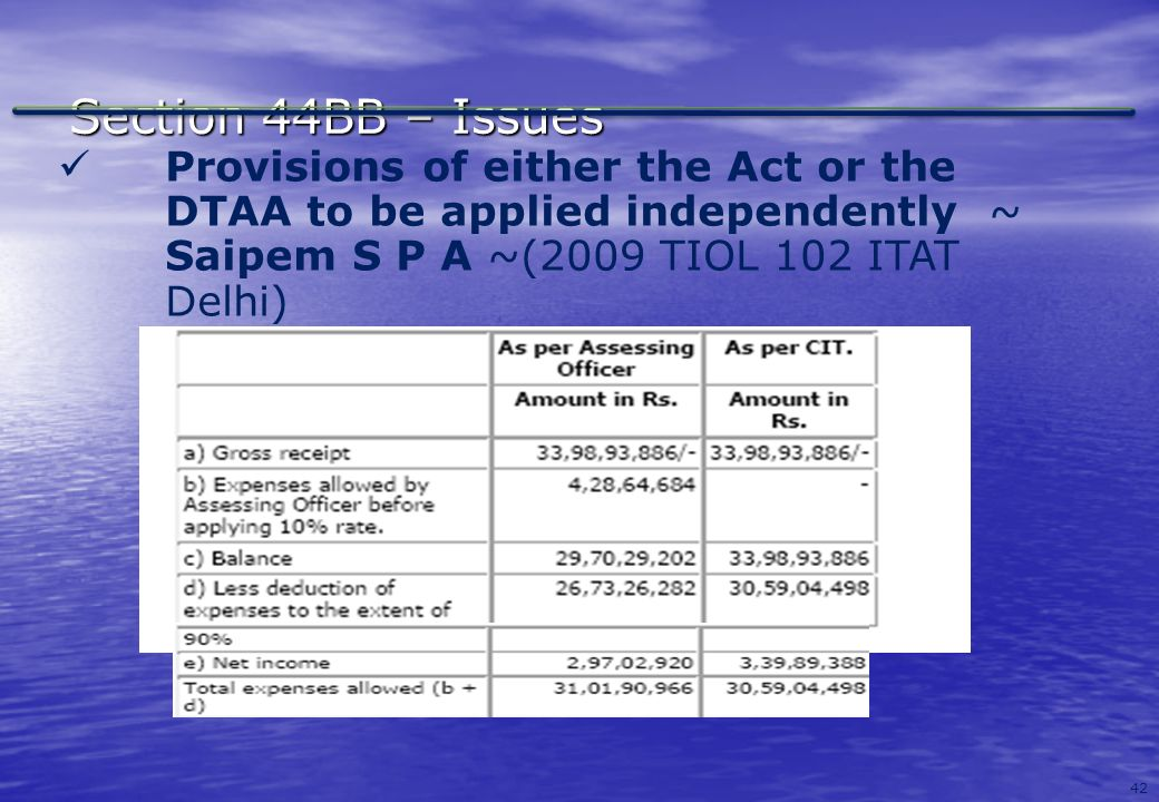 42 Section 44BB – Issues Provisions of either the Act or the DTAA to be applied independently ~ Saipem S P A ~(2009 TIOL 102 ITAT Delhi)