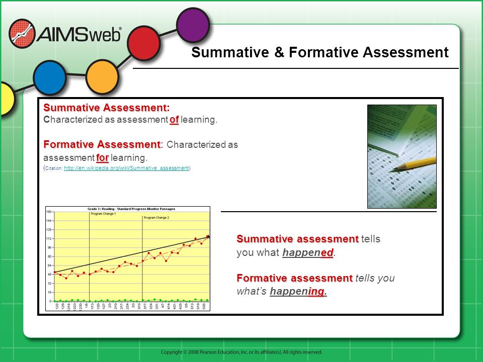 Summative Assessment of Summative Assessment: Characterized as assessment of learning. Formative Assessment for Formative Assessment: Characterized as