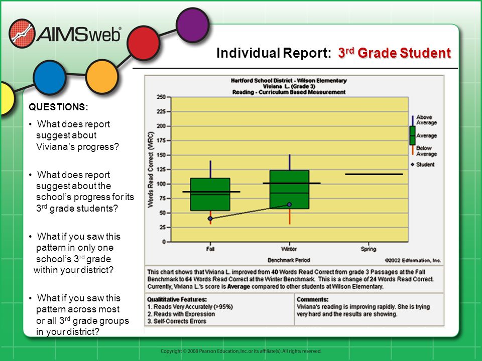 3 rd Grade Student Individual Report: 3 rd Grade Student QUESTIONS: What does report suggest about Vivianas progress? What does report suggest about t