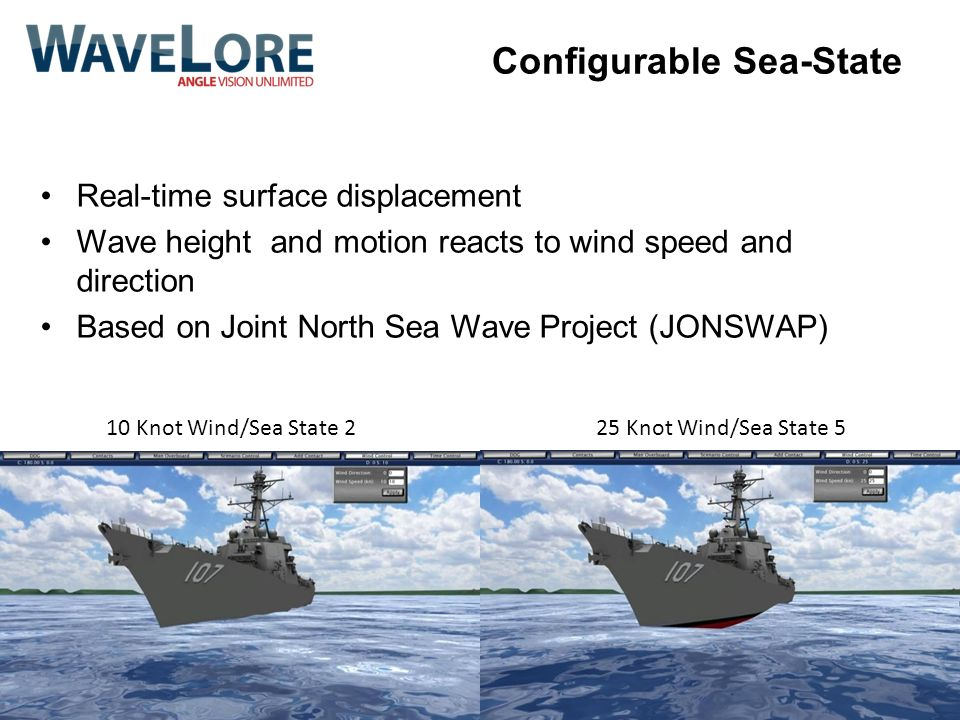 Configurable Sea-State Real-time surface displacement Wave height and motion reacts to wind speed and direction Based on Joint North Sea Wave Project