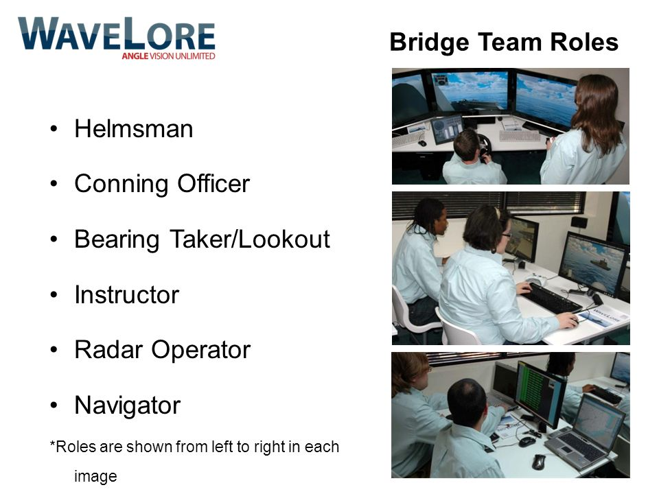 Bridge Team Roles Helmsman Conning Officer Bearing Taker/Lookout Instructor Radar Operator Navigator *Roles are shown from left to right in each image