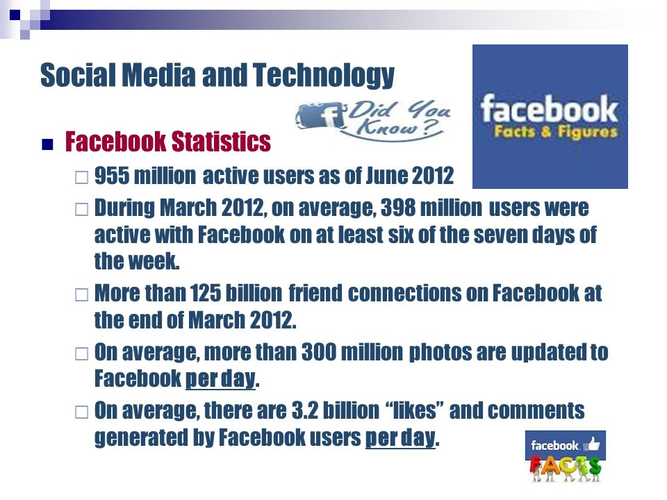 Social Media and Technology Facebook Statistics 955 million active users as of June 2012 During March 2012, on average, 398 million users were active