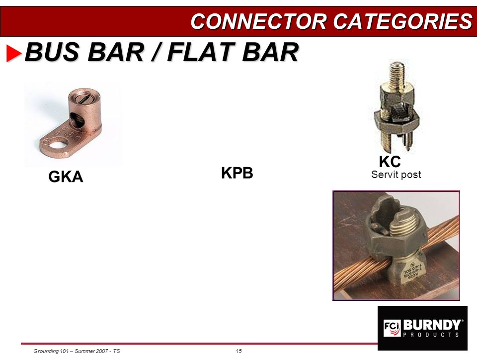 Grounding 101 – Summer 2007 - TS14 BUS BAR / FLAT BAR BUS BAR / FLAT BAR GCM Two Cables directly to bar GL Two parallel cables / tap QGFL Eye in baske