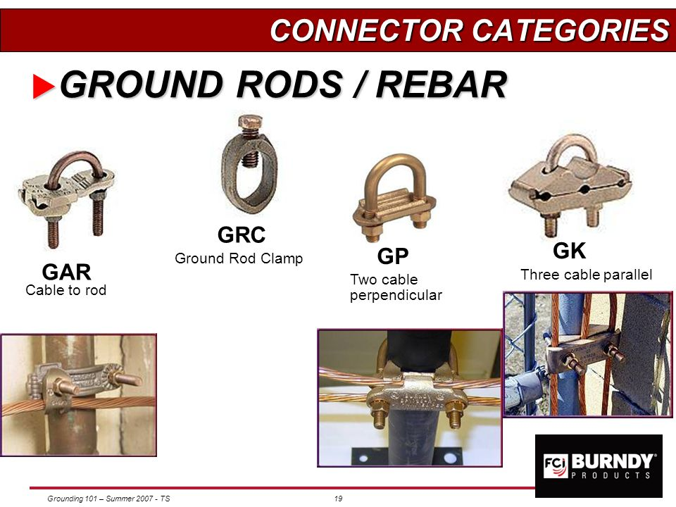Grounding 101 – Summer 2007 - TS18 FENCE POST, PIPE & TUBING FENCE POST, PIPE & TUBING GC-A Duel rated pipe clamps Lower cost clamps CONNECTOR CATEGOR