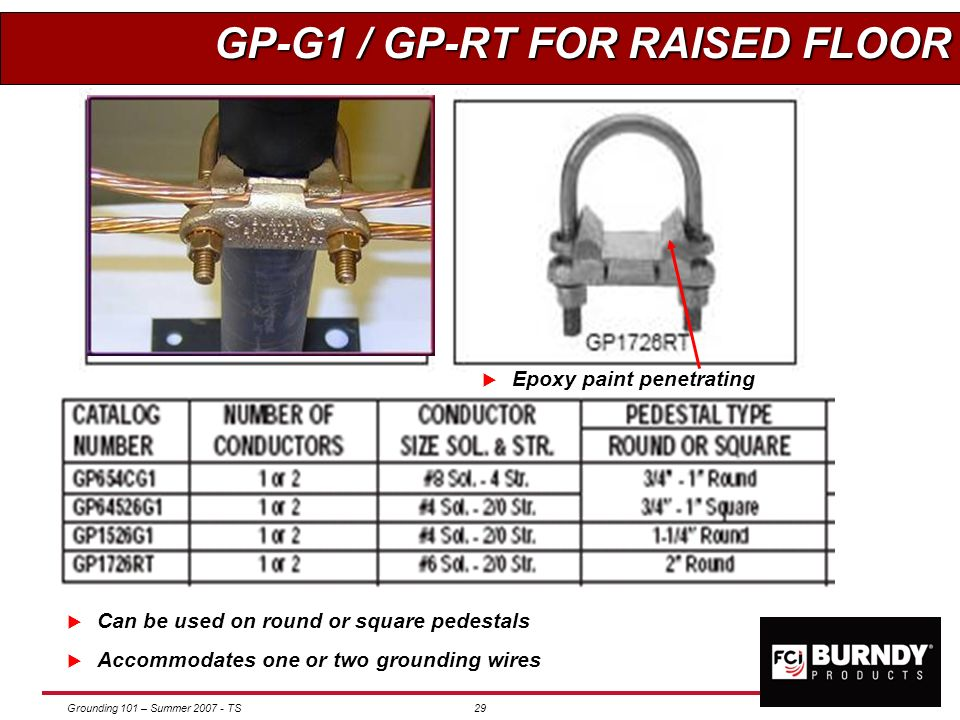 Grounding 101 – Summer 2007 - TS28 GRF CLAMP ON RAISED FLOOR Can be used on round or square pedestals Accommodates one or two grounding wires