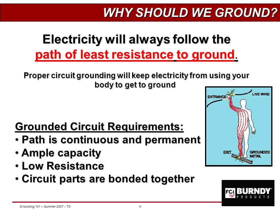 Grounding 101 – Summer 2007 - TS3 WHY DO WE GROUND? Protect Equipment from Fault Currents Protect People SAFETY