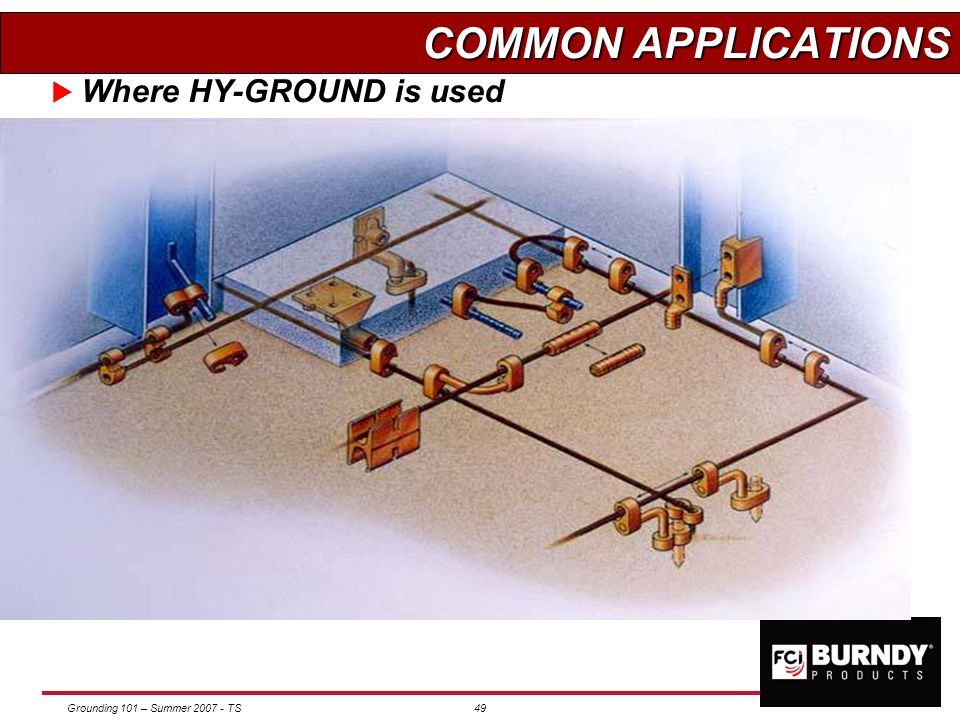 Grounding 101 – Summer 2007 - TS48 COMPRESSION BURNDY HAS DEVELOPED AN IRREVERSIBLE COMPRESSION GROUND SYSTEM WHICH MEETS THE STRINGENT SAFETY AND PRE
