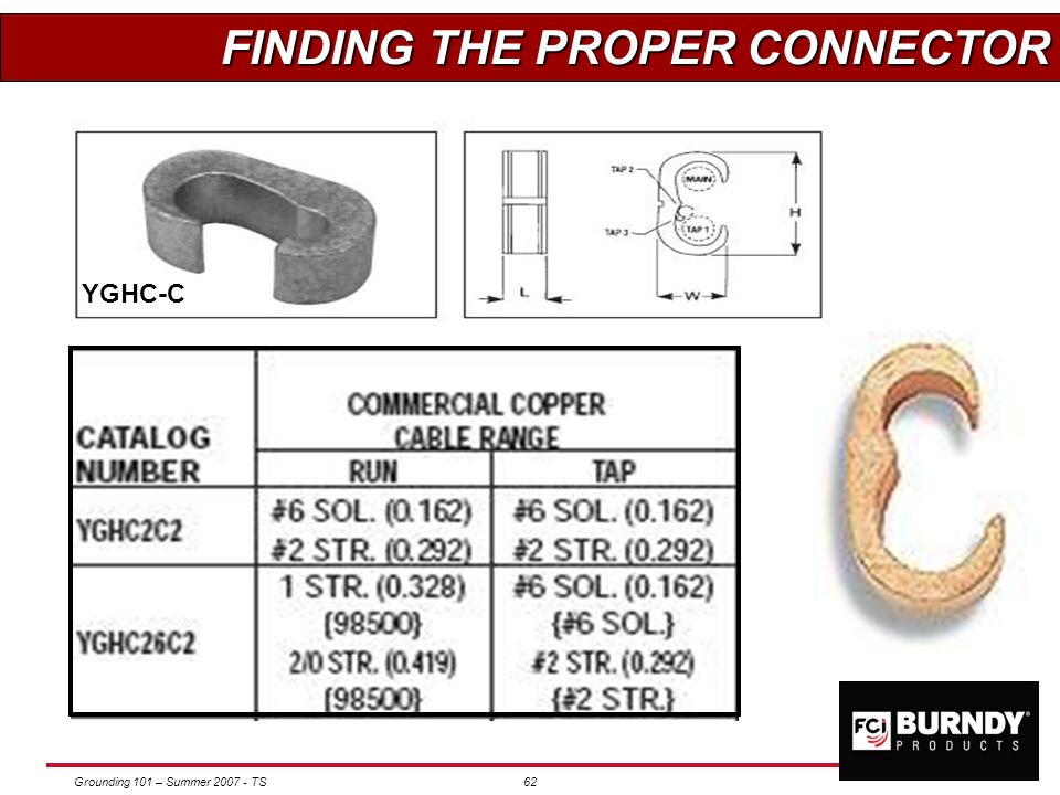 Grounding 101 – Summer 2007 - TS61 COMMON TYPES - HY-GROUND YGHS HGS Splice- heavy duty / standard YGHA Hylug GSTUD-HY Versitail weld on YGF Grounding