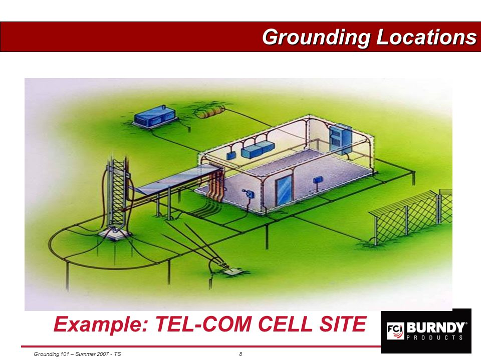 Grounding 101 – Summer 2007 - TS7 STATIC DISCHARGE THE UNWANTED SPARK