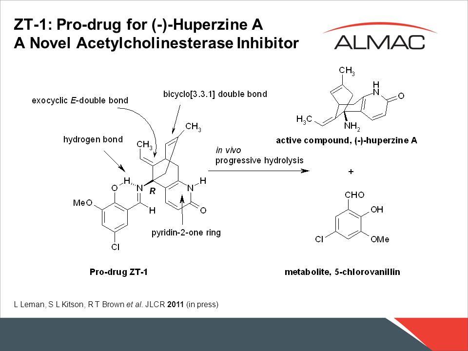 ZT-1: Pro-drug for (-)-Huperzine A A Novel Acetylcholinesterase Inhibitor L Leman, S L Kitson, R T Brown et al. JLCR 2011 (in press)