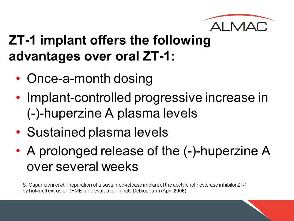 ZT-1 implant offers the following advantages over oral ZT-1: Once-a-month dosing Implant-controlled progressive increase in (-)-huperzine A plasma lev