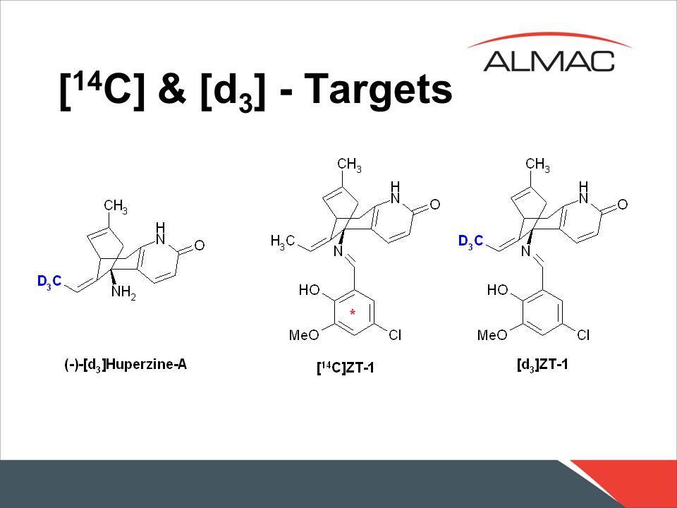 [ 14 C] & [d 3 ] - Targets