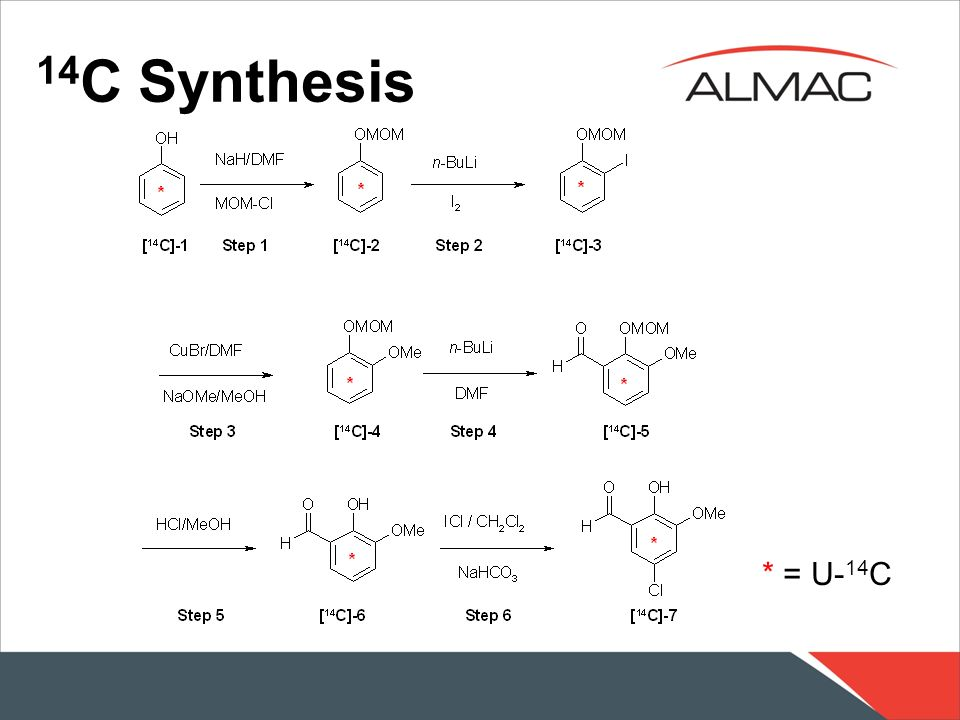 14 C Synthesis * = U- 14 C