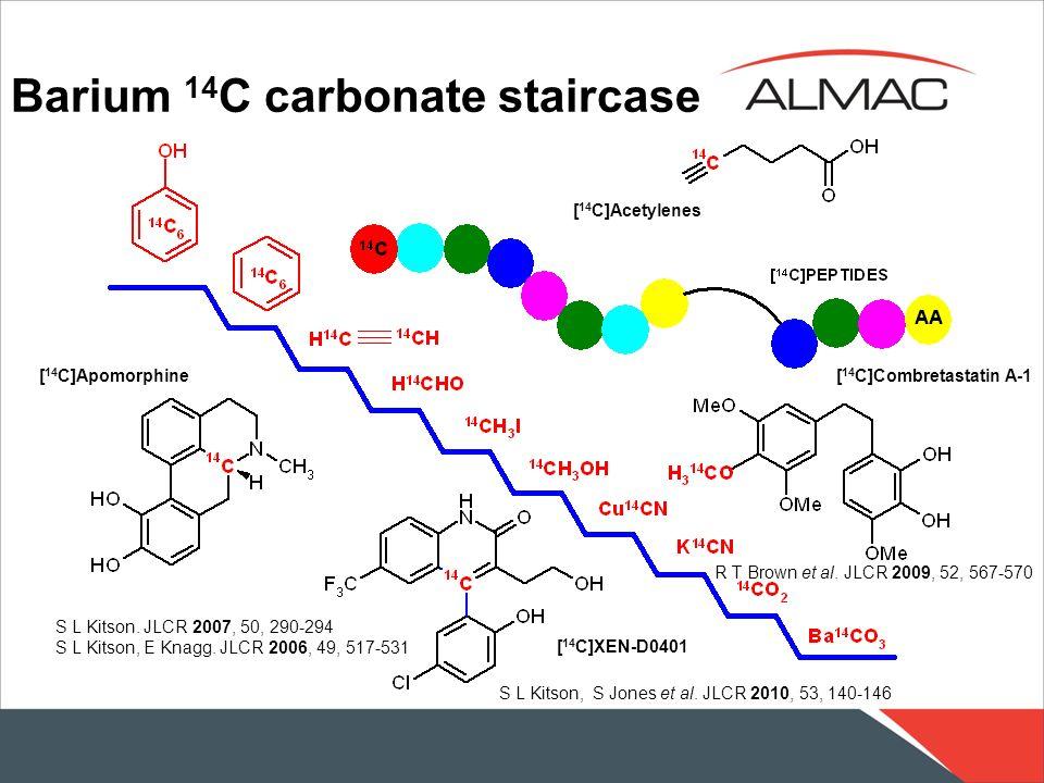 Barium 14 C carbonate staircase R T Brown et al. JLCR 2009, 52, 567-570 S L Kitson, S Jones et al. JLCR 2010, 53, 140-146 S L Kitson. JLCR 2007, 50, 2