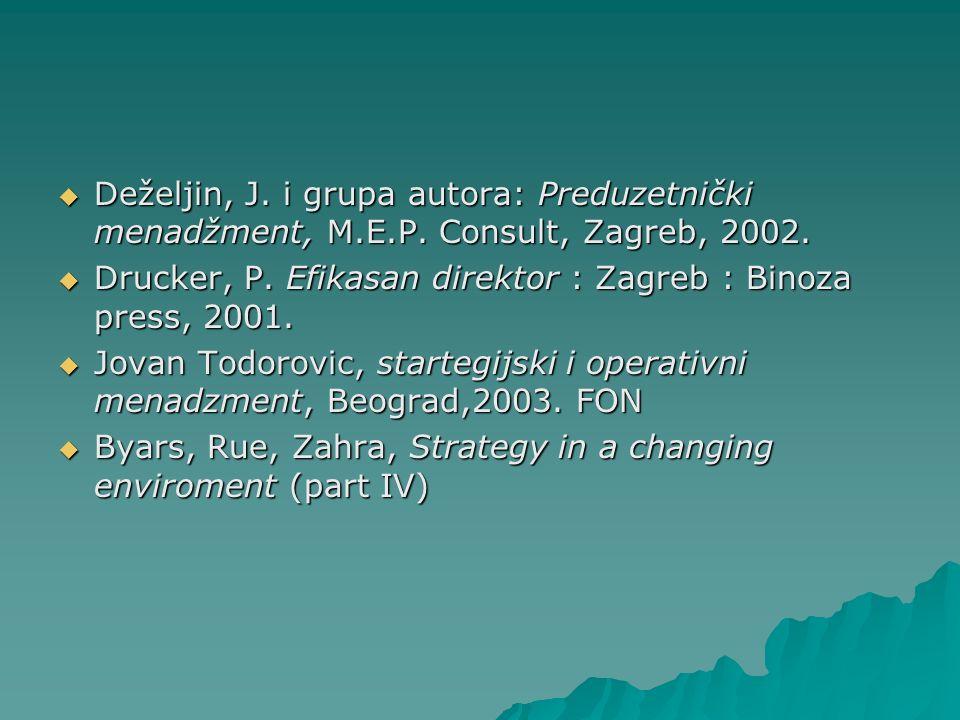 Deželjin, J. i grupa autora: Preduzetnički menadžment, M.E.P. Consult, Zagreb, 2002. Deželjin, J. i grupa autora: Preduzetnički menadžment, M.E.P. Con