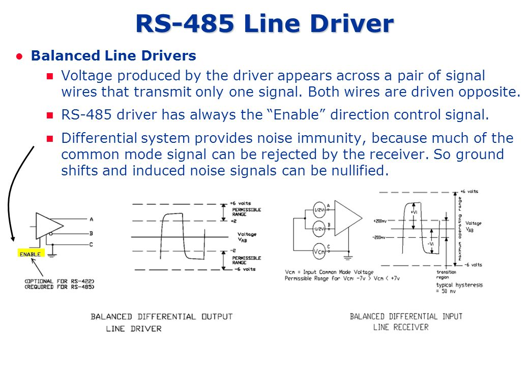 RS-485 Line Driver Balanced Line Drivers Voltage produced by the driver appears across a pair of signal wires that transmit only one signal. Both wire