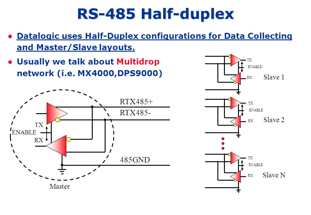 RS-485 Half-duplex Datalogic uses Half-Duplex configurations for Data Collecting and Master/Slave layouts. Usually we talk about Multidrop network (i.