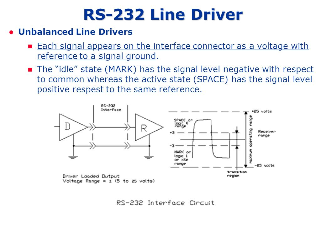 RS-232 Line Driver Unbalanced Line Drivers Each signal appears on the interface connector as a voltage with reference to a signal ground. The idle sta