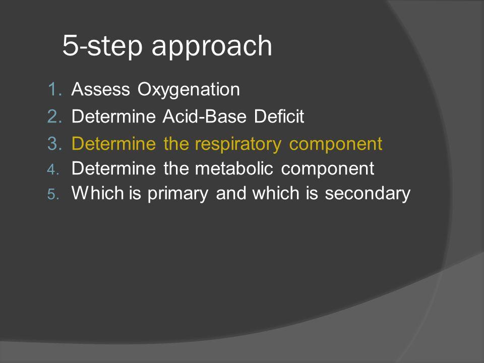 5-step approach 1.Assess Oxygenation 2.Determine Acid-Base Deficit 3.Determine the respiratory component 4. Determine the metabolic component 5. Which