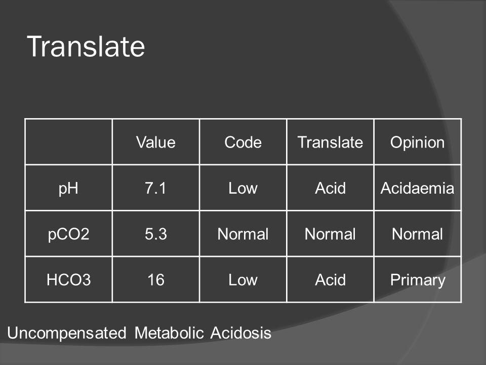 Translate ValueCodeTranslateOpinion pH7.1LowAcidAcidaemia pCO25.3Normal HCO316LowAcidPrimary Uncompensated Metabolic Acidosis