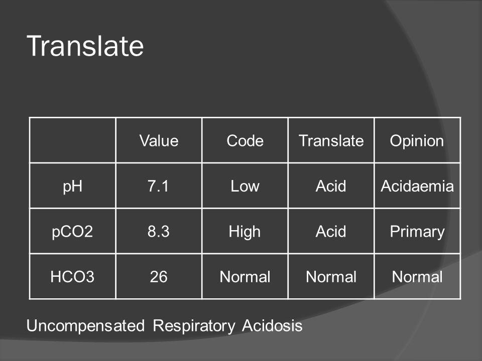 Translate ValueCodeTranslateOpinion pH7.1LowAcidAcidaemia pCO28.3HighAcidPrimary HCO326Normal Uncompensated Respiratory Acidosis