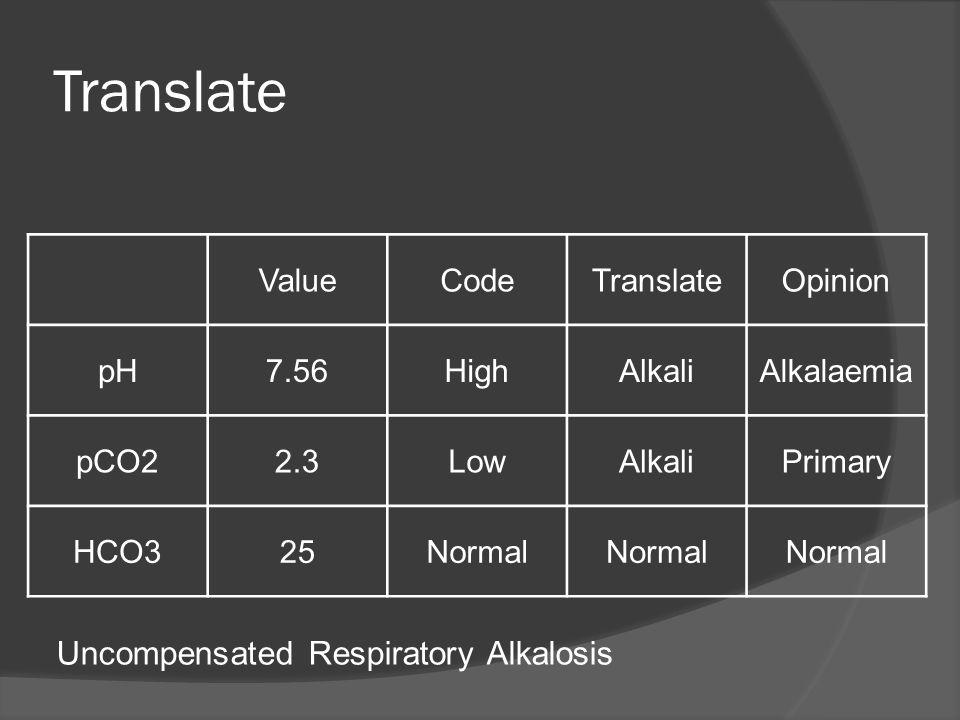 Translate ValueCodeTranslateOpinion pH7.56HighAlkaliAlkalaemia pCO22.3LowAlkaliPrimary HCO325Normal Uncompensated Respiratory Alkalosis