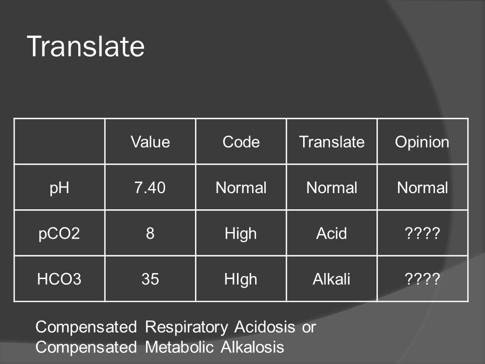 Translate ValueCodeTranslateOpinion pH7.40Normal pCO28HighAcid???? HCO335HIghAlkali???? Compensated Respiratory Acidosis or Compensated Metabolic Alka