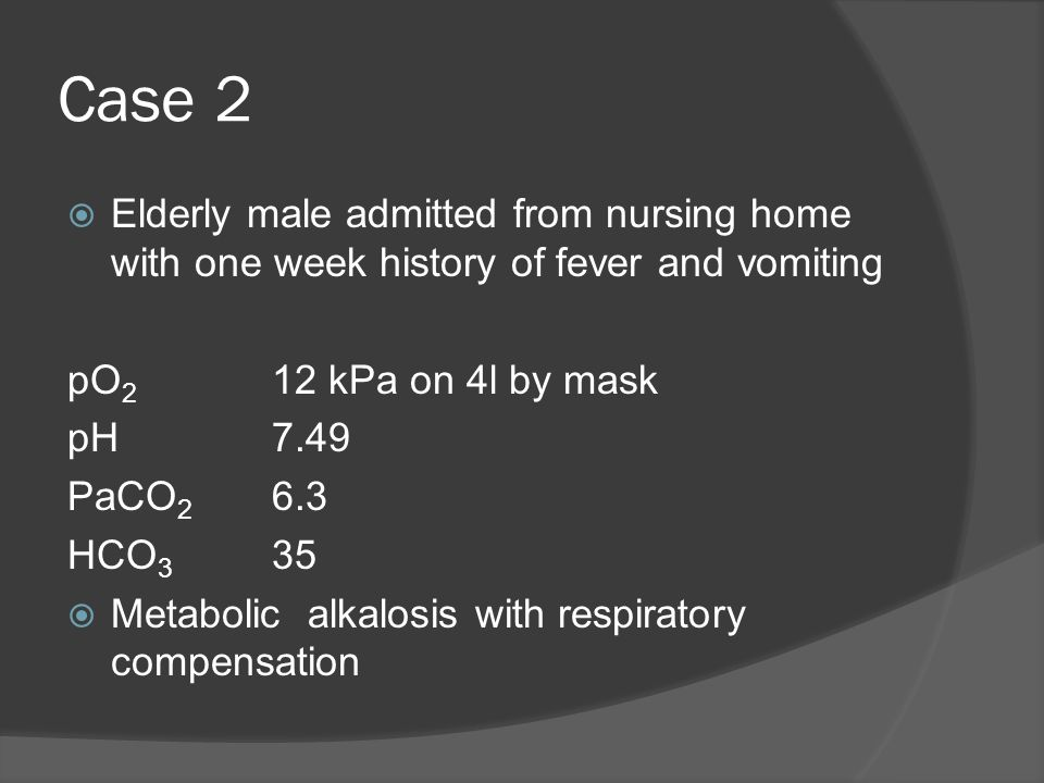 Case 2 Elderly male admitted from nursing home with one week history of fever and vomiting pO 2 12 kPa on 4l by mask pH7.49 PaCO 2 6.3 HCO 3 35 Metabo
