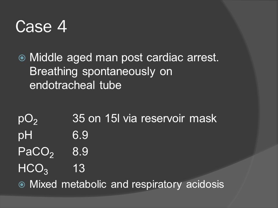 Case 4 Middle aged man post cardiac arrest. Breathing spontaneously on endotracheal tube pO 2 35 on 15l via reservoir mask pH6.9 PaCO 2 8.9 HCO 3 13 M