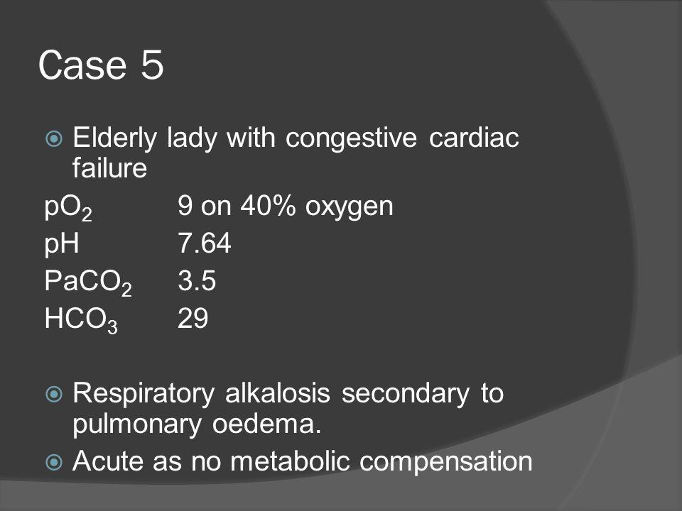 Case 5 Elderly lady with congestive cardiac failure pO 2 9 on 40% oxygen pH7.64 PaCO 2 3.5 HCO 3 29 Respiratory alkalosis secondary to pulmonary oedem
