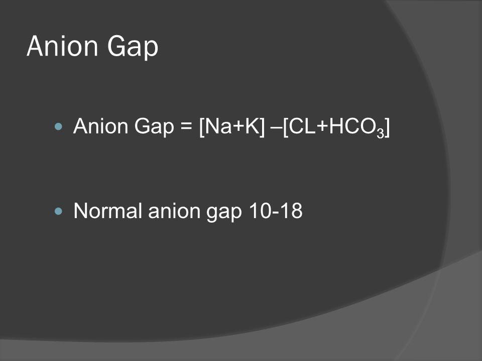 Anion Gap Anion Gap = [Na+K] –[CL+HCO 3 ] Normal anion gap 10-18