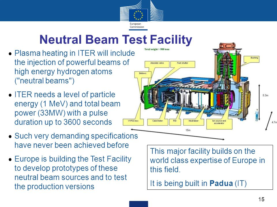 Neutral Beam Test Facility Plasma heating in ITER will include the injection of powerful beams of high energy hydrogen atoms ( neutral beams ) ITER needs a level of particle energy (1 MeV) and total beam power (33MW) with a pulse duration up to 3600 seconds Such very demanding specifications have never been achieved before Europe is building the Test Facility to develop prototypes of these neutral beam sources and to test the production versions This major facility builds on the world class expertise of Europe in this field.