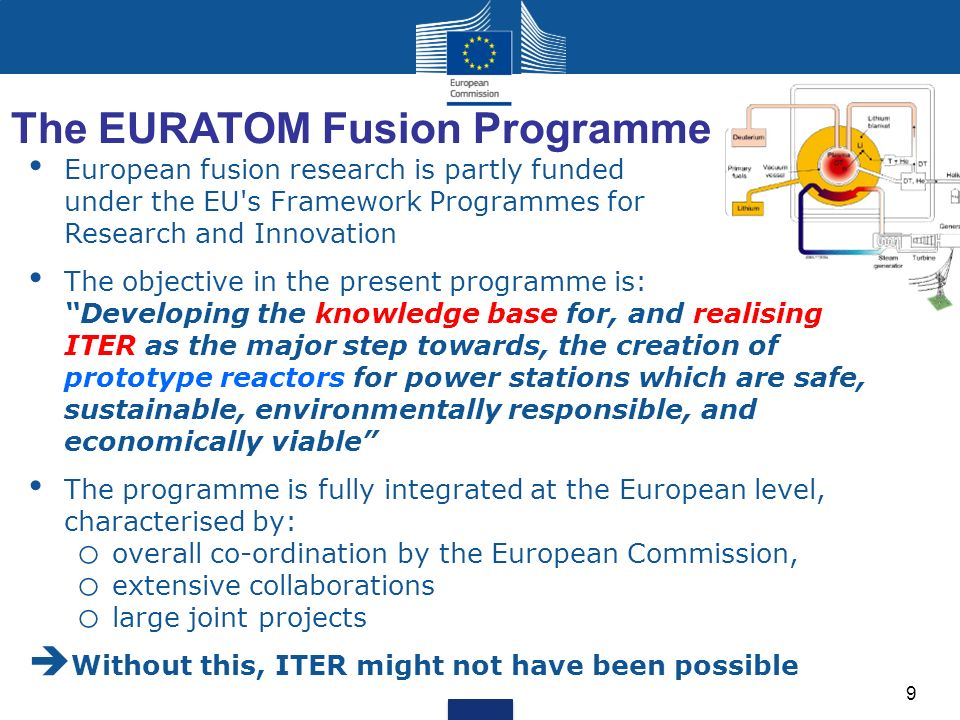 The EURATOM Fusion Programme European fusion research is partly funded under the EU's Framework Programmes for Research and Innovation The objective i