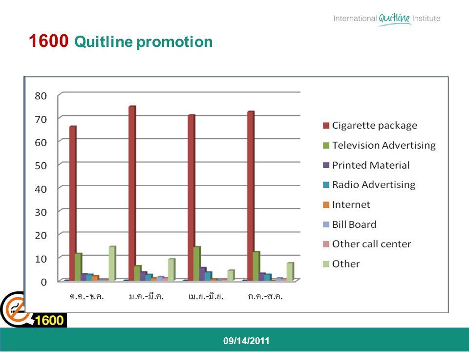 09/14/2011 1600 Quitline promotion