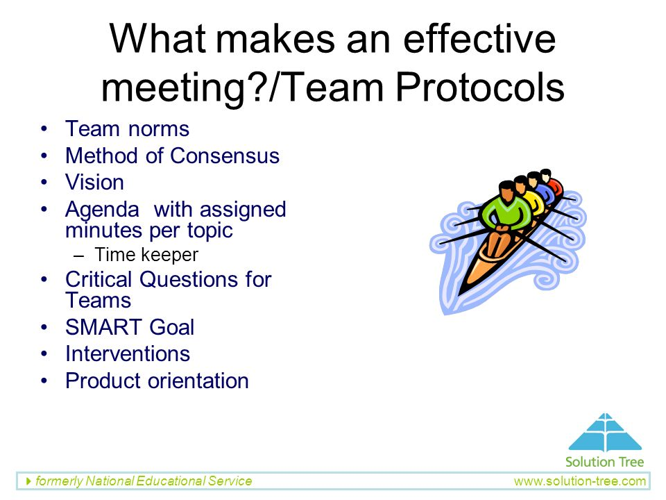 What makes an effective meeting?/Team Protocols Team norms Method of Consensus Vision Agenda with assigned minutes per topic –Time keeper Critical Que