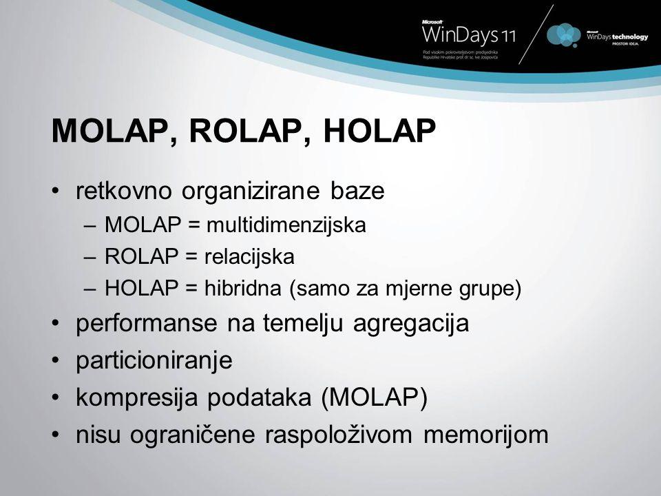 MOLAP, ROLAP, HOLAP retkovno organizirane baze –MOLAP = multidimenzijska –ROLAP = relacijska –HOLAP = hibridna (samo za mjerne grupe) performanse na t