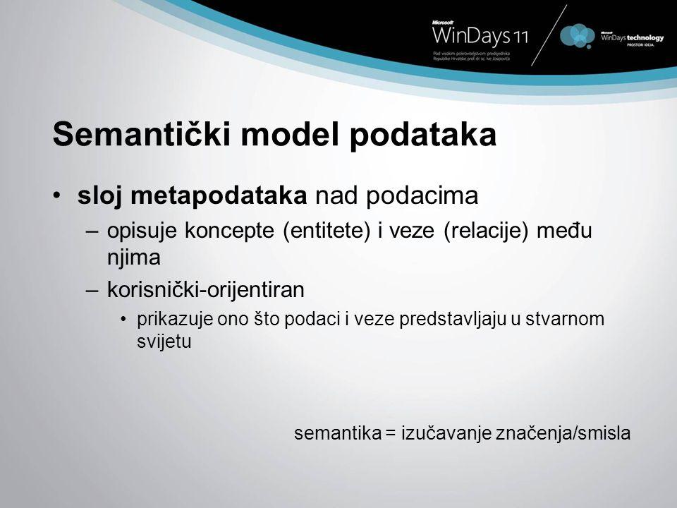 Semantički model podataka sloj metapodataka nad podacima –opisuje koncepte (entitete) i veze (relacije) među njima –korisnički-orijentiran prikazuje o