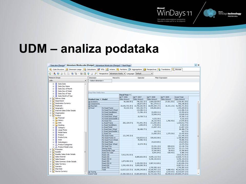 UDM – analiza podataka