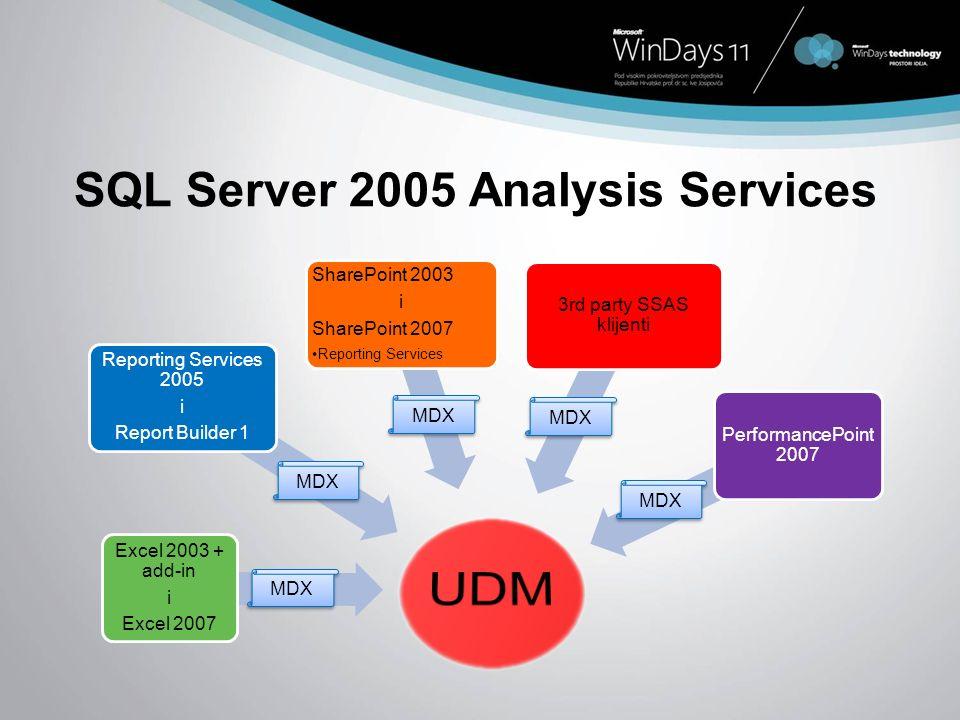 SQL Server 2005 Analysis Services MDX