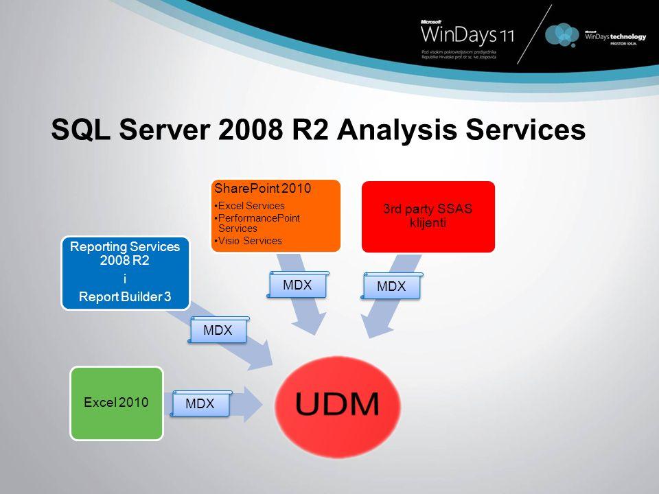 SQL Server 2008 R2 Analysis Services MDX