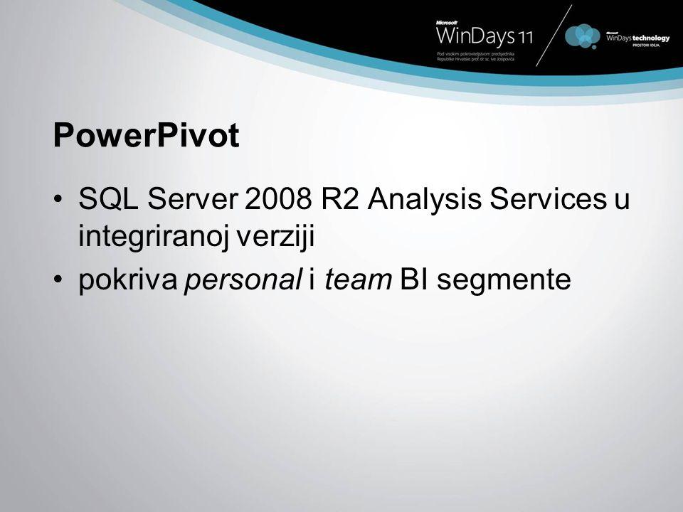 PowerPivot SQL Server 2008 R2 Analysis Services u integriranoj verziji pokriva personal i team BI segmente