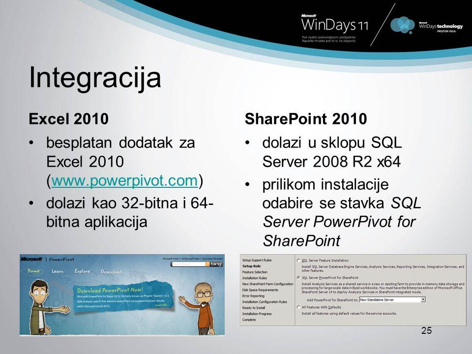 Integracija Excel 2010SharePoint 2010 besplatan dodatak za Excel 2010 (www.powerpivot.com)www.powerpivot.com dolazi kao 32-bitna i 64- bitna aplikacij